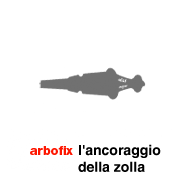arbofix-icon1it