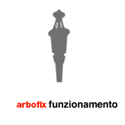 arbofix-icon2it